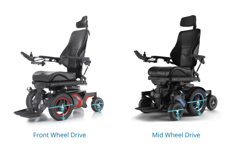 Axle height on a front-wheel power chair vs. a mid-wheel powerchair